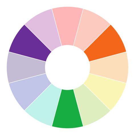 secondary color wheel defining and recognizing colors