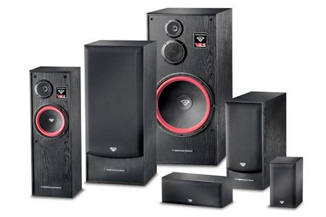 home theater system planning