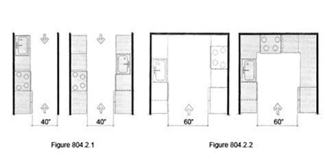 kitchen layout ada accessible kitchen design accessibility services
