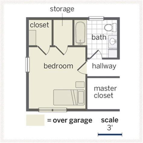 Above Garage Addition Plans by 6 Don T Forget The Impact On Adjacent Spaces 6 Steps To