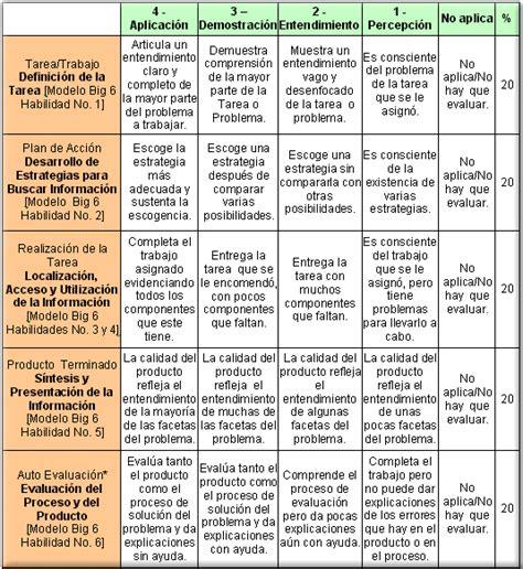 preguntas basicas para hacer un informe evaluaci 211 n en el proceso de ense 209 anza aprendizaje