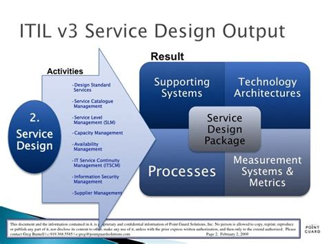 itil v3 templates itil service design an ephemeral overview and concepts