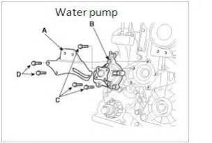 2002 Kia Sedona Thermostat Replacement How To Replace 2005 Kia Sedona Water Fixya