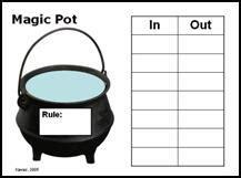 magic pattern rule magic pot classroom games activities