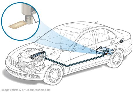 fuel filter replacement cost repairpal estimate