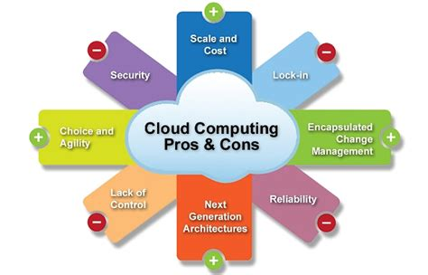 the service pros cloud computing vs distributed computing