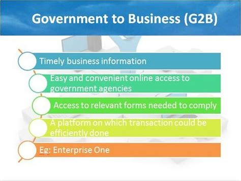 Government For Mba In It by Types E Governance An Introduction