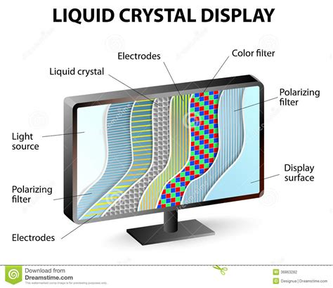 section screen cross section of an lcd display stock vector