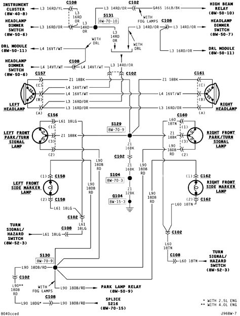 1998 jeep grand headlight wiring diagram get