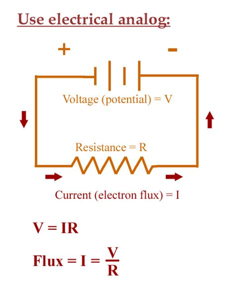 ee314a rf integrated circuit design resistors give heat 28 images i my valve how do incandescent filament ls work explain that