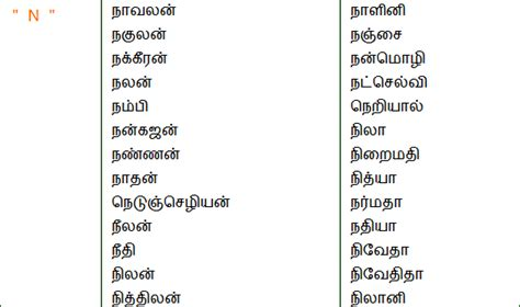 pattern meaning in tamil random number pattern finder horoscope matching by name