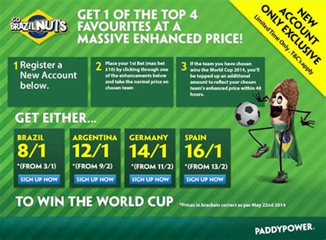 bet the 2014 world cup online betting odds prop bets world cup betting preview back brazil to win outright at