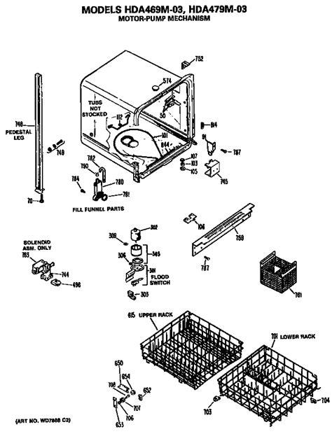 hotpoint dishwasher parts diagram hotpoint dishwasher parts model hda469m03 sears