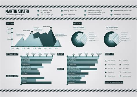 layout of graphic design infographic resume on monochrome graphic design