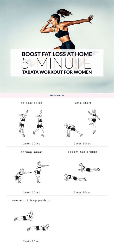tabata a 5 minute workout to boost loss