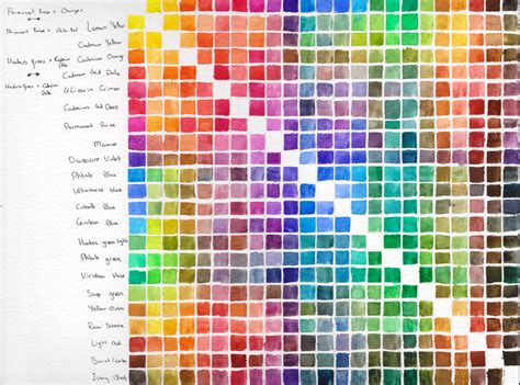winsor and newton cotman mixing chart by eyliana on deviantart