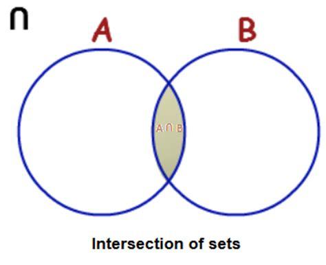 venn diagram intersection of 3 sets discrete math set theory math tutorcircle