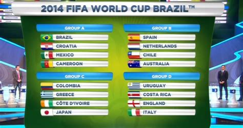 fifa world cup result fifa world cup 2014 brazil fixtures groups time table