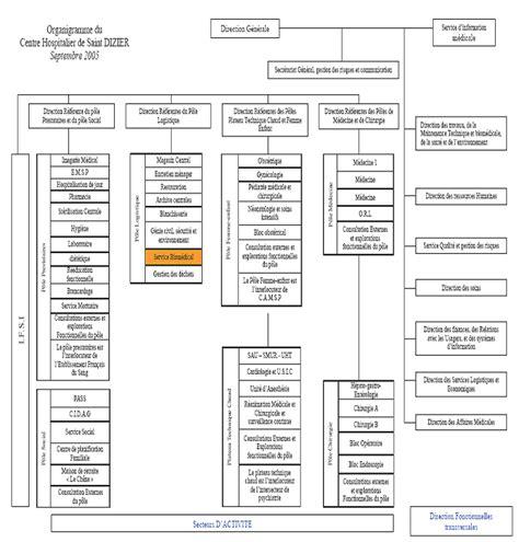 Cabinet De Radiologie Rodez by D Un H 244 Pital 224 L Autre Participation Au Projet D