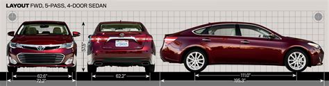 Dimensions Of Toyota Avalon 2013 Toyota Avalon Limied Dimensions Photo 26