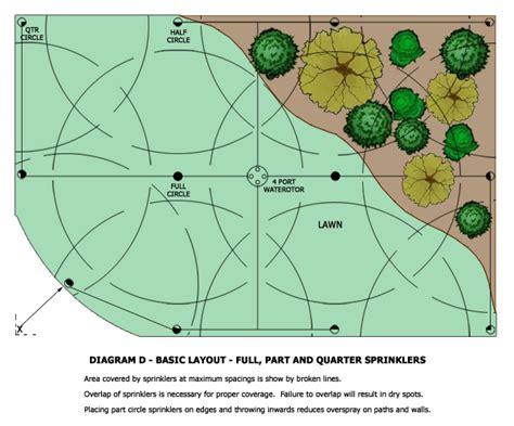 lawn sprinkler system diagram garden irrigation design home and garden design