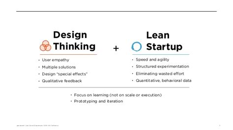 experiment design lean startup caution live subjects lean experiments for services