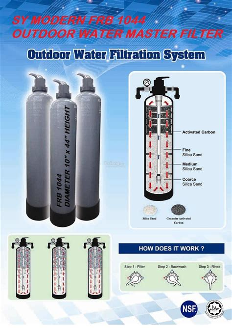 modern frb  outdoor water maste    pm