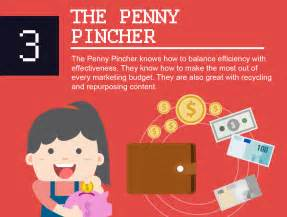 penny pincher which type of marketer are you interactive quiz and