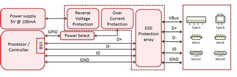 usb otg cable wiring diagram efcaviation