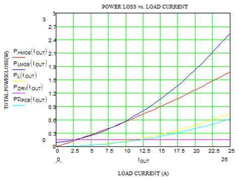 boost converter inductor loss buck converter inductor loss 28 images boost converter inductor losses 28 images inductor