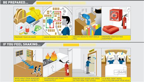 earthquake safety here s what you should do when there is an earthquake