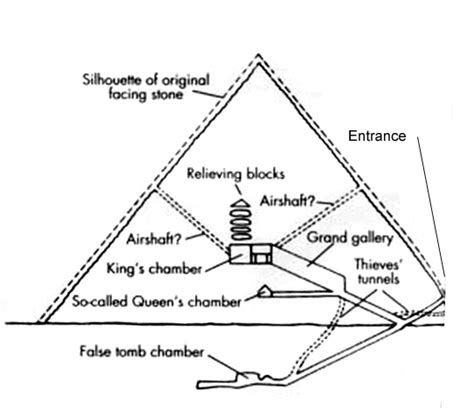 great pyramid cross section 16th century homepage