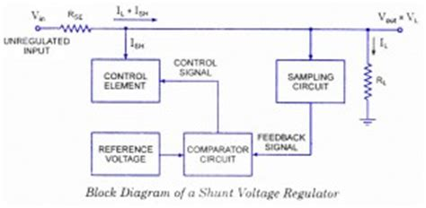 epo wiring diagram contactor epo get free image about