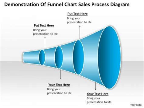 sales pipeline diagram sales process stages images