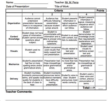 design management review journal science fair projects rubrics template success classroom