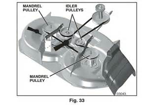 belt coming off poulan riding mower lawn mower forums
