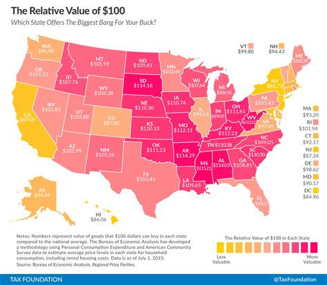 lowest cost of living states the real value of 100 in each state tax foundation
