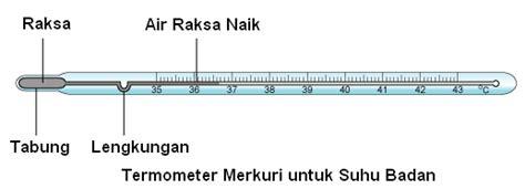 Termometer Suhu Badan Di Malaysia mengenal jenis jenis termometer