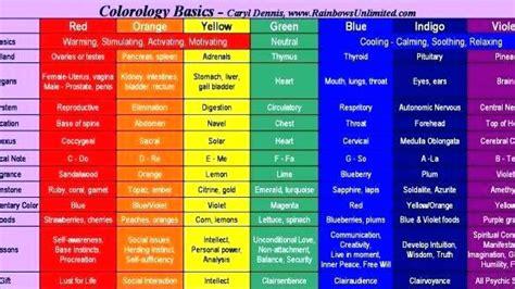 Similiar Coral Paint Color Chart Keywords