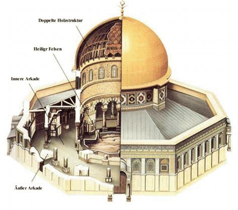dome of the rock floor plan felsendom bildergalerie