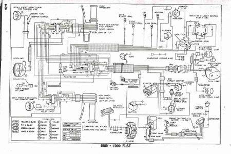 2012 harley davidson softail wiring diagram schematic