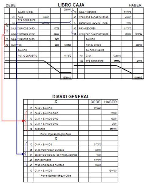 manual de contabilidad basica gestiopoliscom newhairstylesformen2014 libro de contabilidad basica newhairstylesformen2014 com