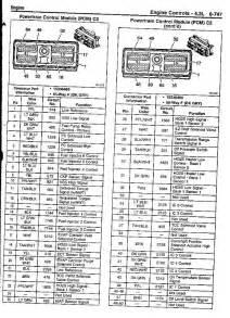 wiring diagram for 2004 gmc c7500 wiring get free image