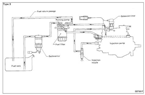 zd30 injector wiring diagram wiring diagram