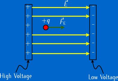 capacitor in parallel with bulb light bulb with battery and capacitor in parallel light wiring diagram and circuit schematic