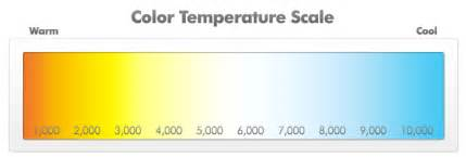 color temperature scale ernie and erica s joint adventure this is really