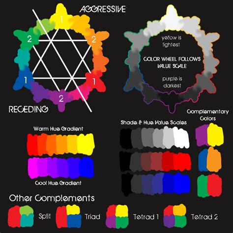 color theory sheet by narutardst on deviantart