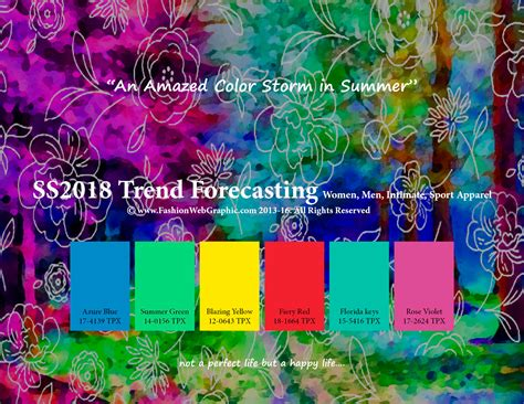 Pantone Color Forecast by Judith Ng