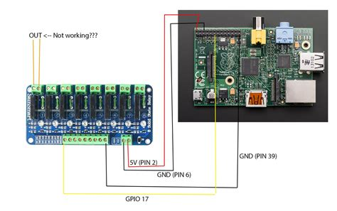 Relay Board For Raspberry Pi 3 Channel gpio driving a sainsmart relay using raspberry pi raspberry pi stack exchange