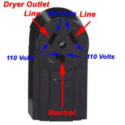how to check dryer power outlet mxu wiki